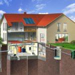 Нетрадиционные системы отопления дома